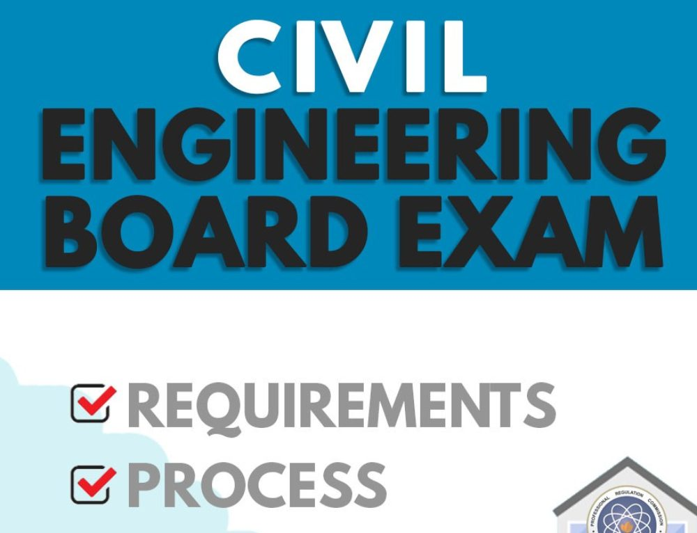 Civil Engineering Board Exam Application — PRC Requirements, Process, Costs