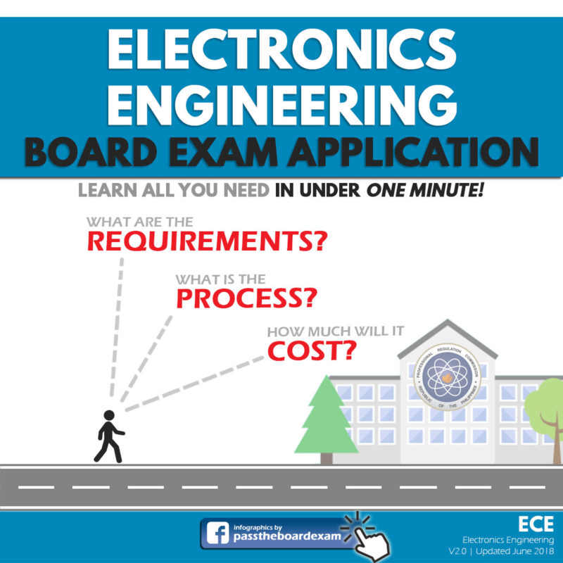 ece requirements