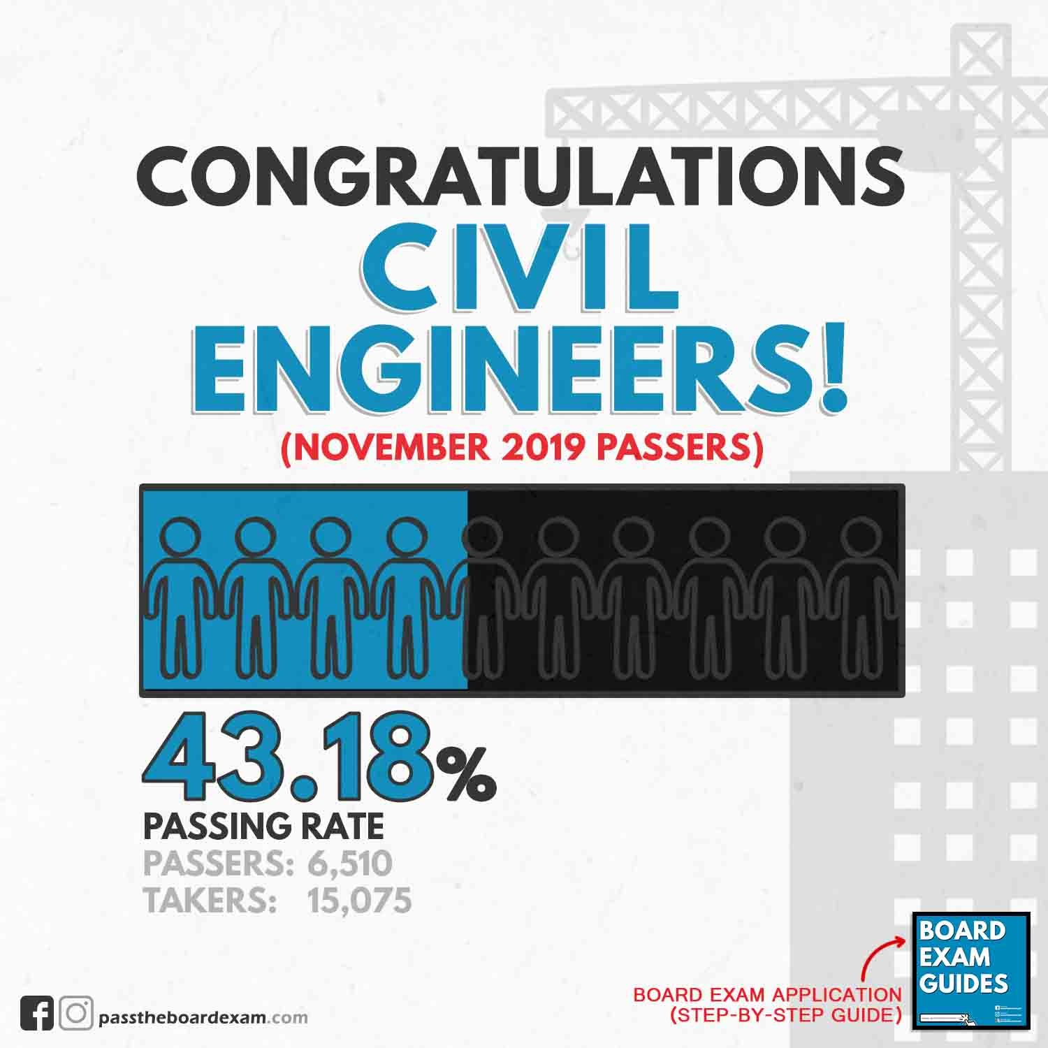 Civil Engineering Board Exam November 2019 Full List Of